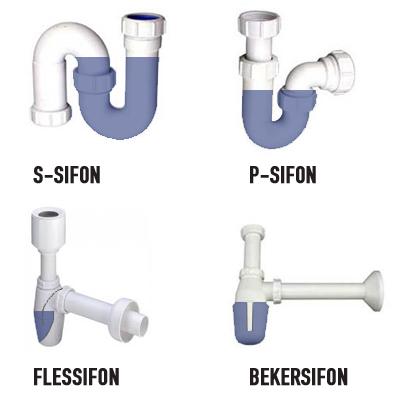 soorten sifon